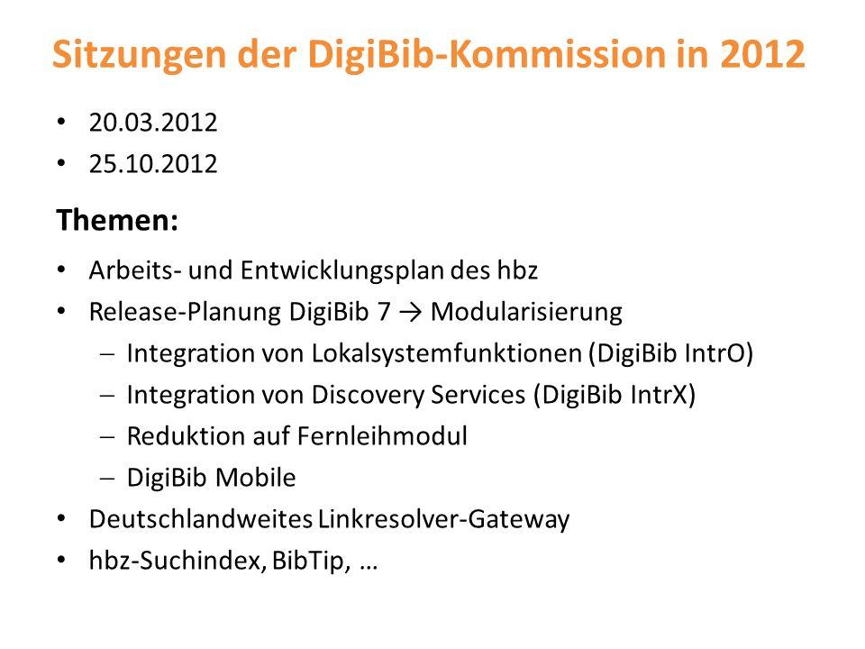 Sitzungen der DigiBib-Kommission in 2012