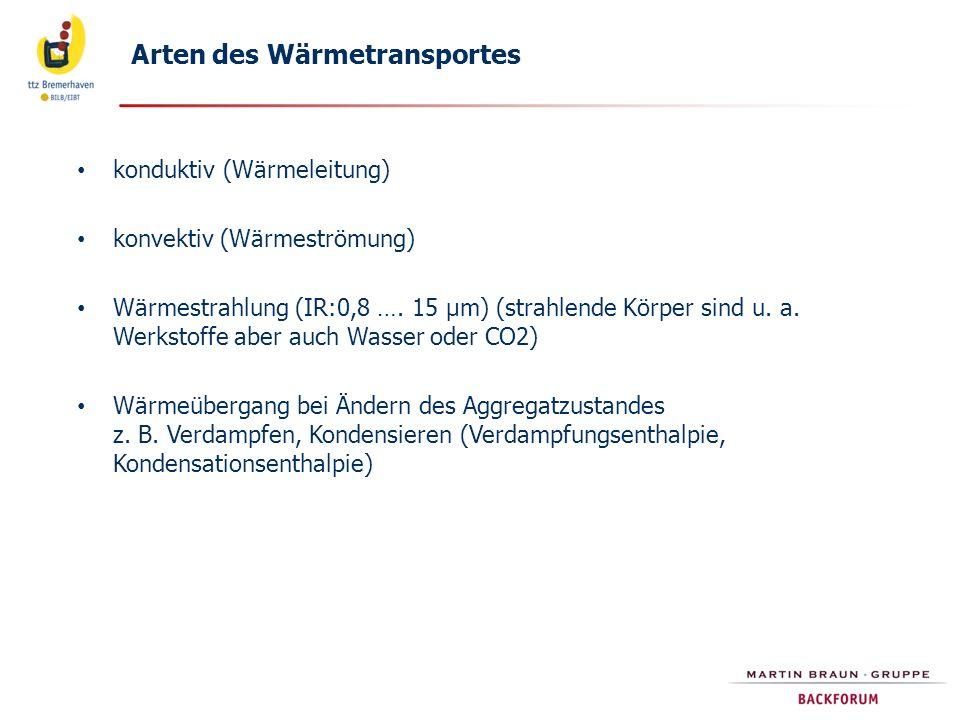 Arten des Wärmetransportes