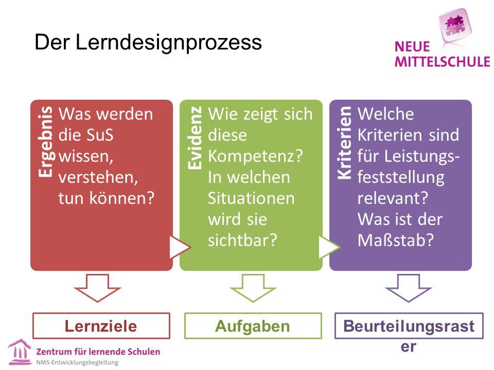 Der Lerndesignprozess