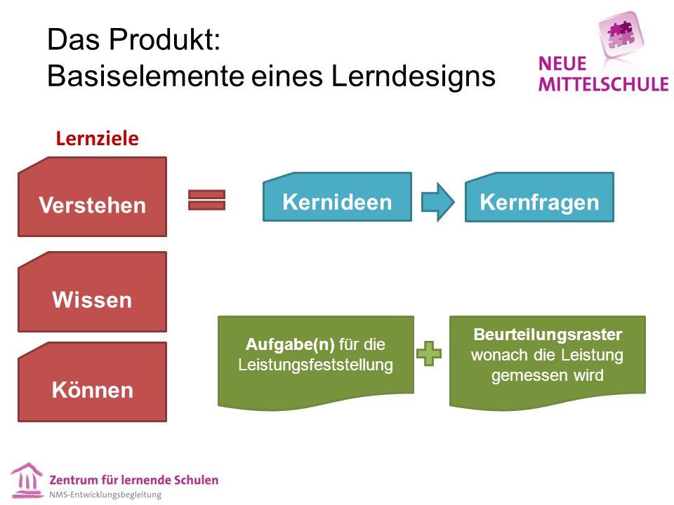 Das Produkt: Basiselemente eines Lerndesigns