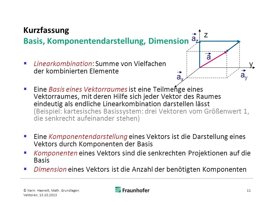 Kurzfassung Basis, Komponentendarstellung, Dimension