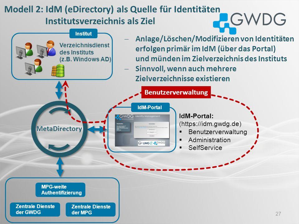 Modell 2: IdM (eDirectory) als Quelle für Identitäten