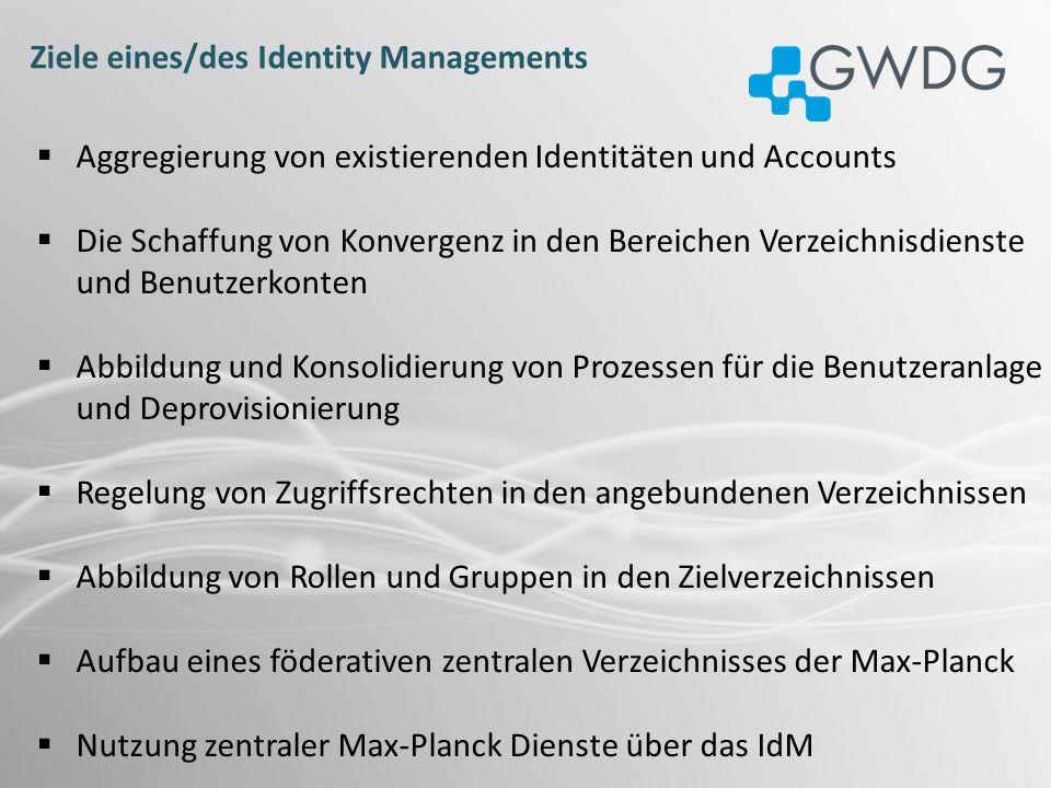 Ziele eines/des Identity Managements