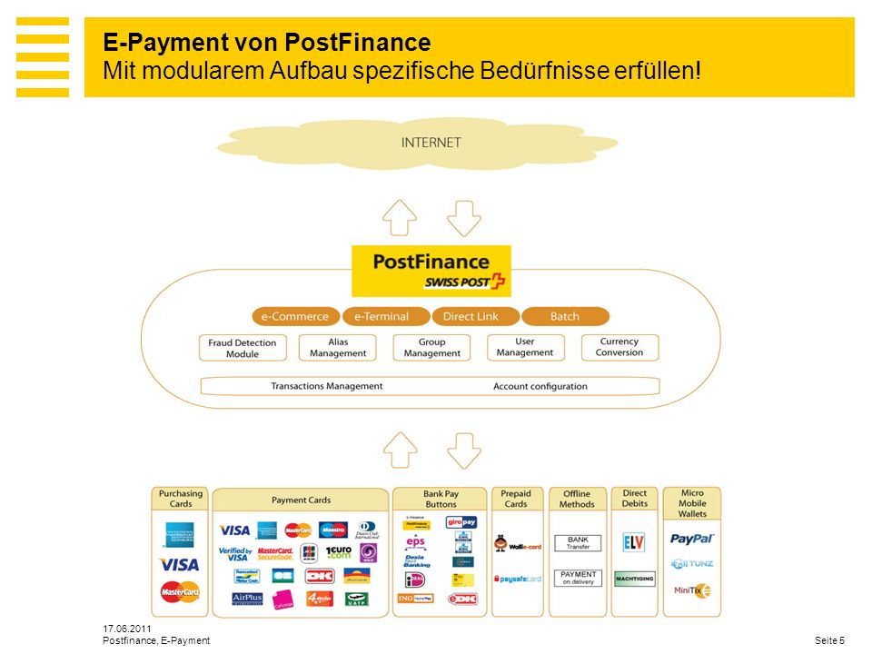 E-Payment von PostFinance Mit modularem Aufbau spezifische Bedürfnisse erfüllen!