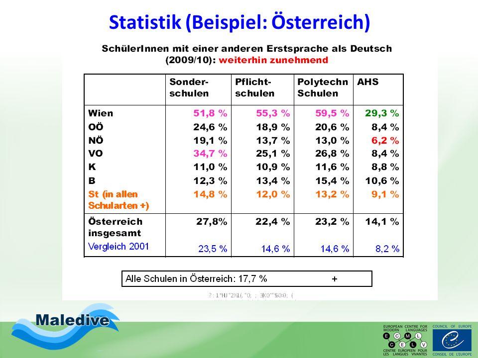 Statistik (Beispiel: Österreich)