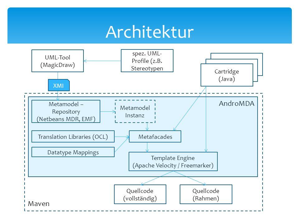 Architektur EJB AndroMDA Maven UML-Tool (MagicDraw)