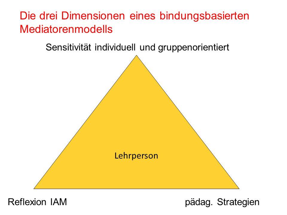 Die drei Dimensionen eines bindungsbasierten Mediatorenmodells