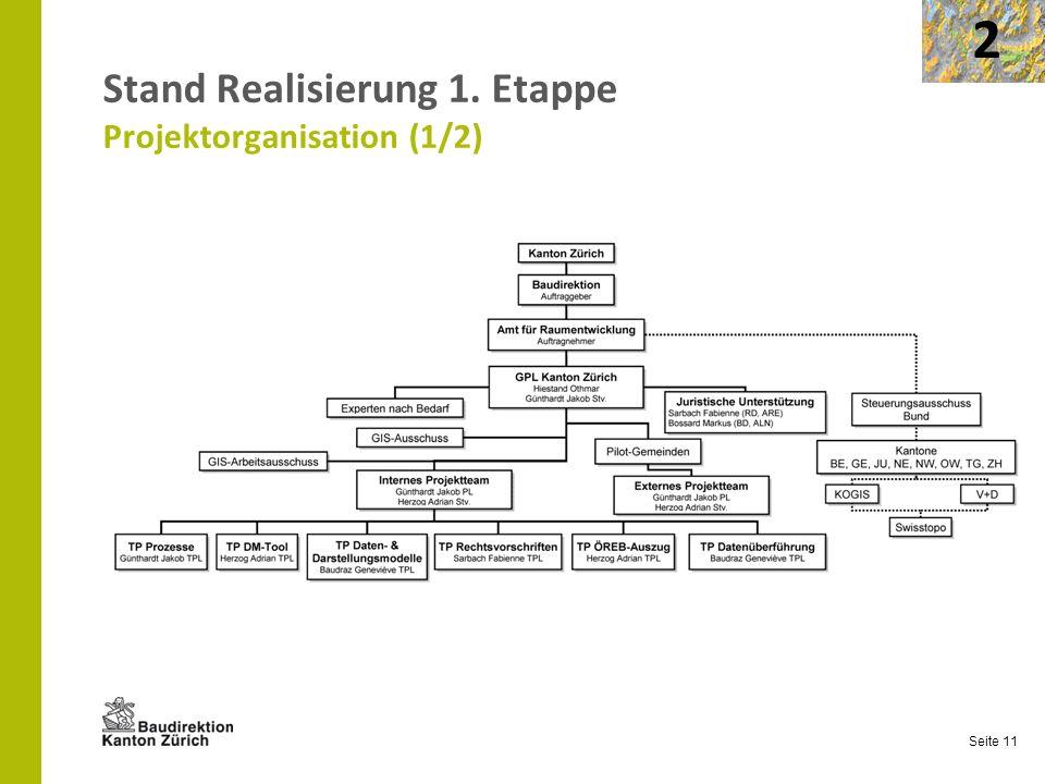 Stand Realisierung 1. Etappe Projektorganisation (1/2)