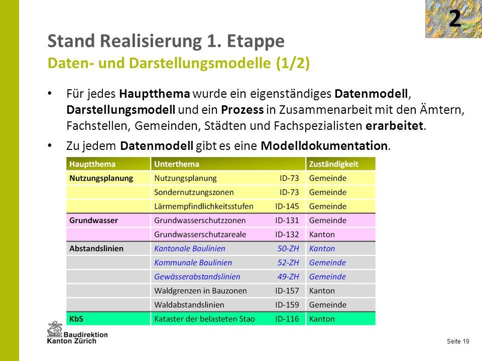 Stand Realisierung 1. Etappe Daten- und Darstellungsmodelle (1/2)
