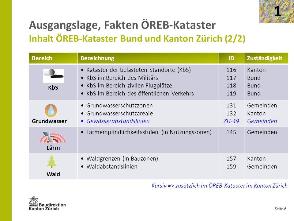1 Ausgangslage, Fakten ÖREB-Kataster Inhalt ÖREB-Kataster Bund und Kanton Zürich (2/2) Bereich. Bezeichnung.