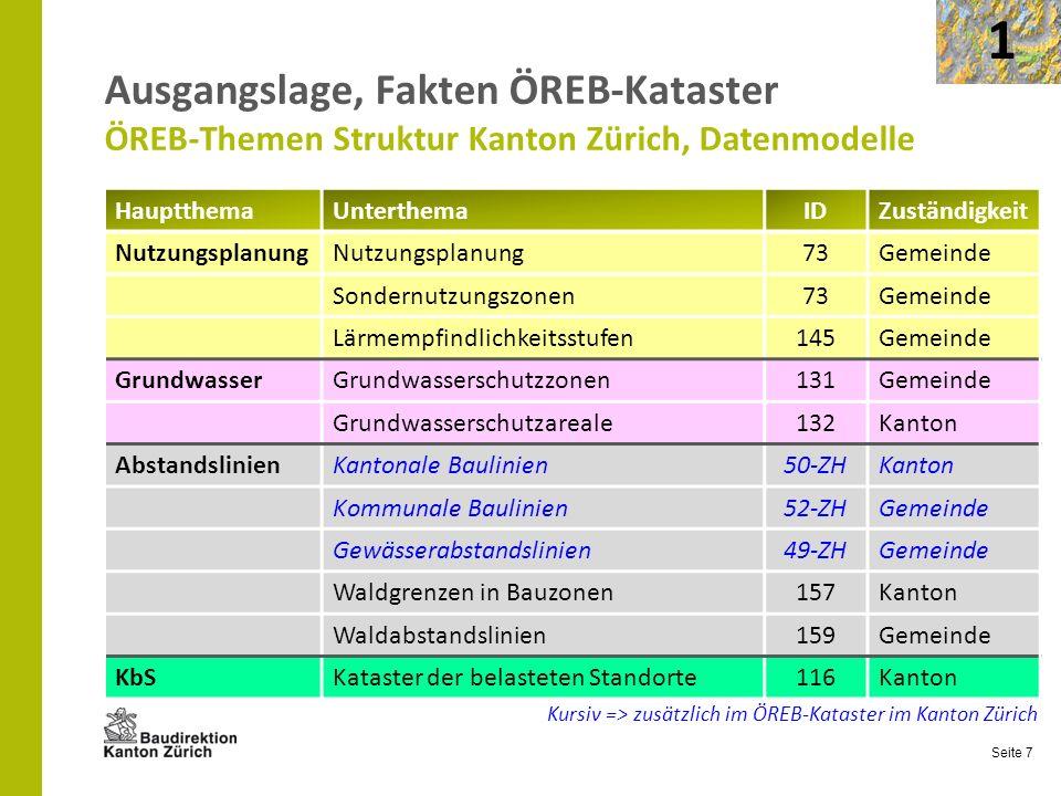 1 Ausgangslage, Fakten ÖREB-Kataster ÖREB-Themen Struktur Kanton Zürich, Datenmodelle. Hauptthema.