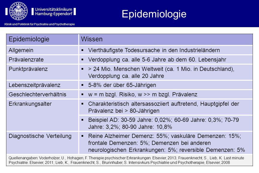 Epidemiologie Epidemiologie Wissen Allgemein