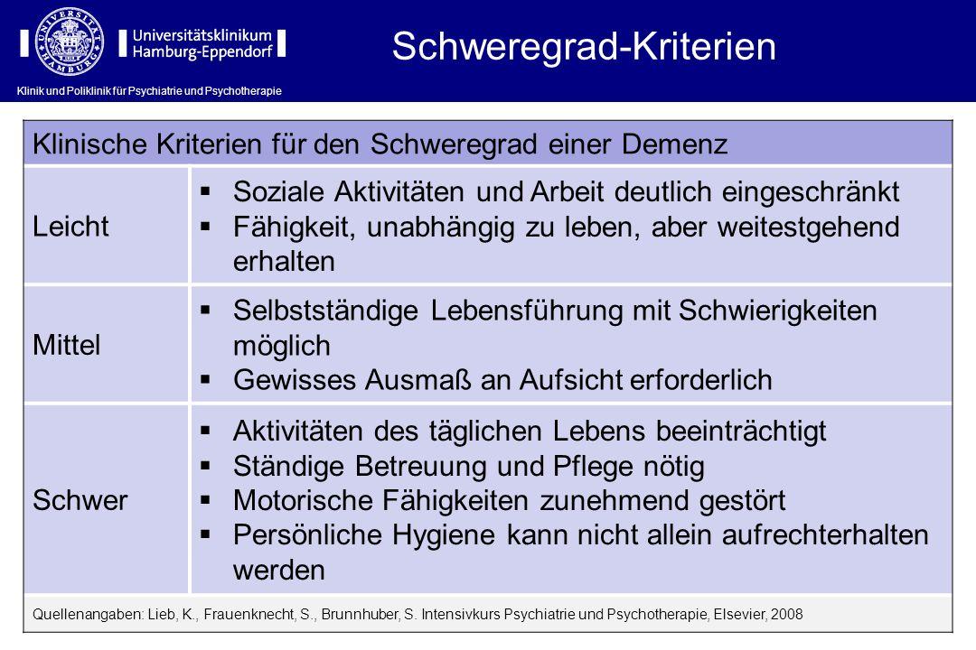 Schweregrad-Kriterien