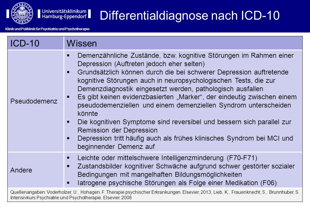 Differentialdiagnose nach ICD-10