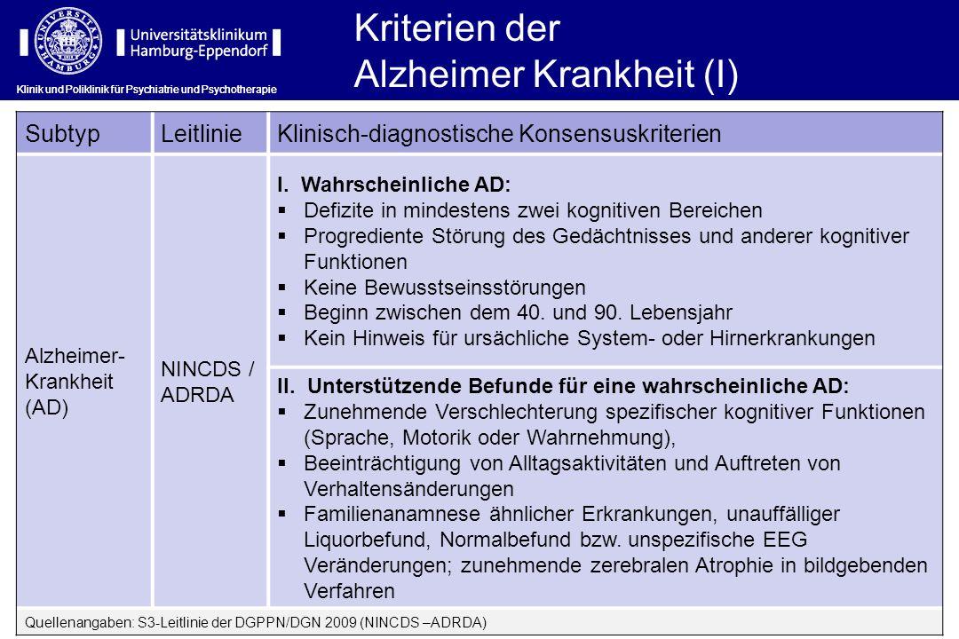 Alzheimer Krankheit (I)