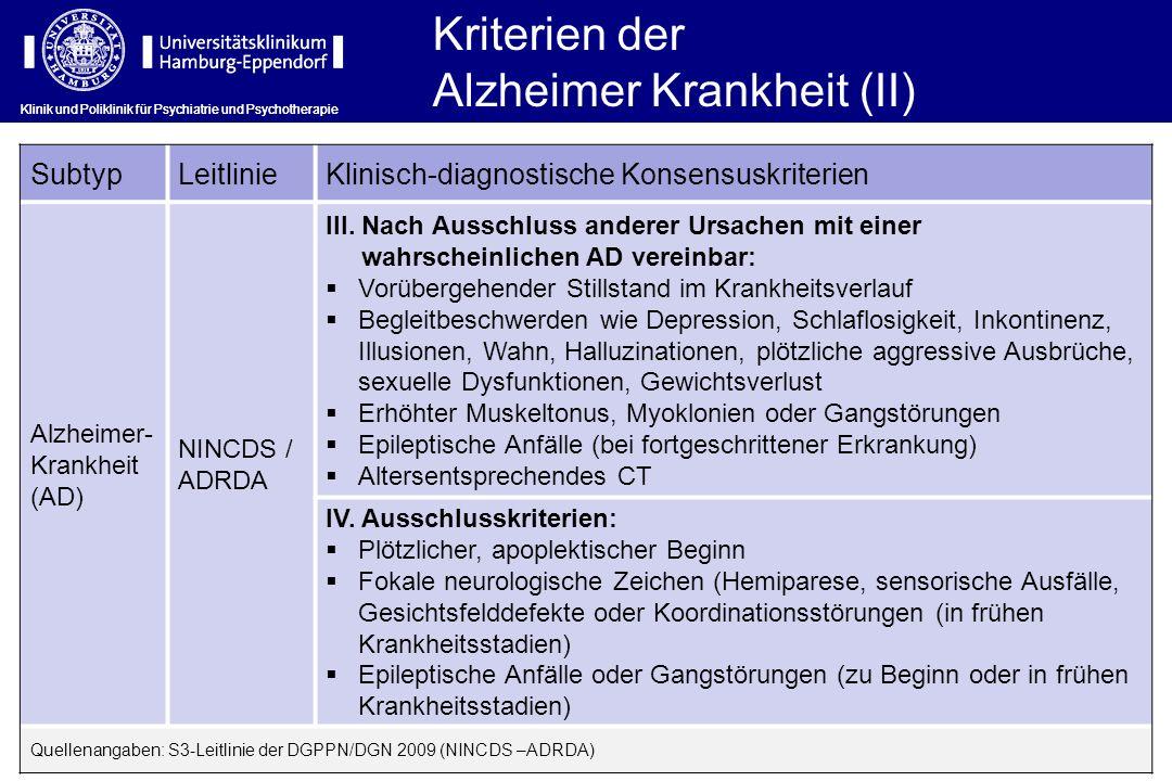 Alzheimer Krankheit (II)