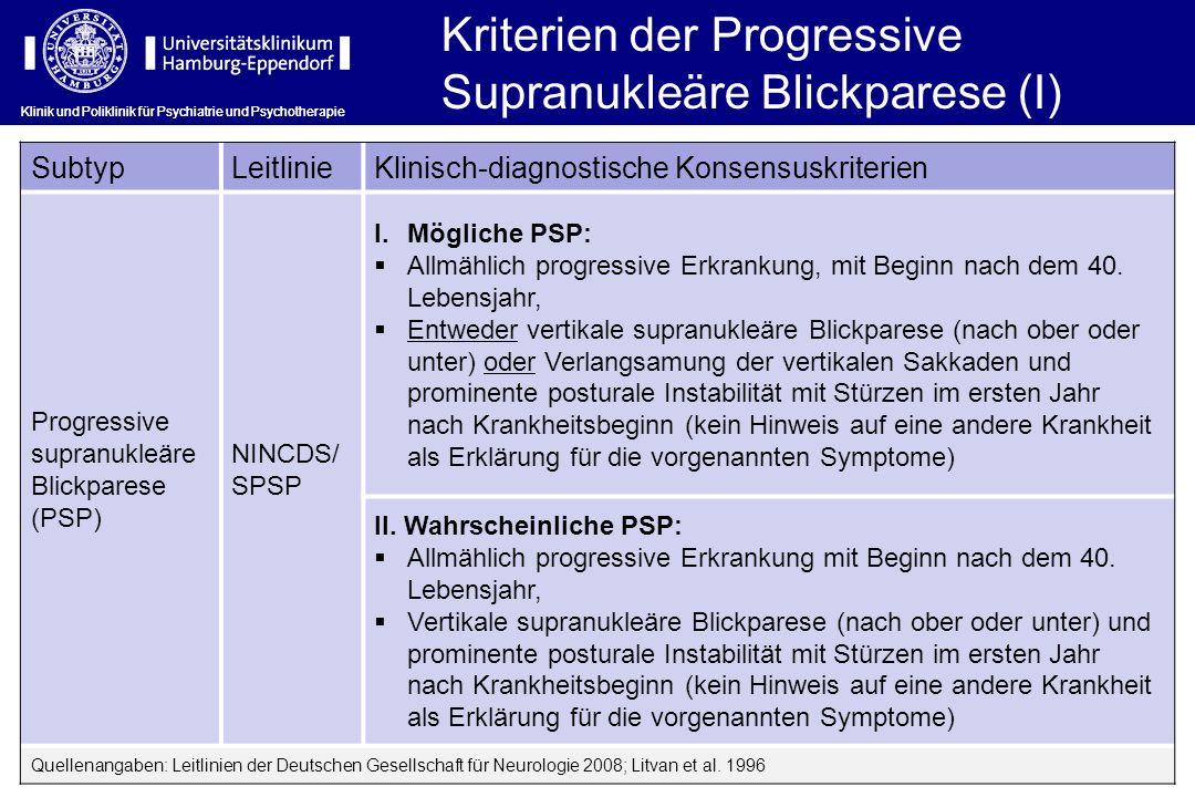 Kriterien der Progressive Supranukleäre Blickparese (I)