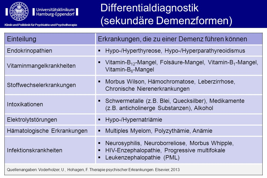 Differentialdiagnostik (sekundäre Demenzformen)