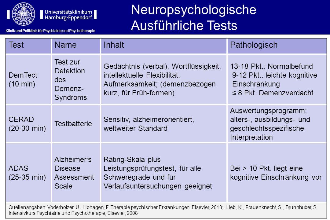 Neuropsychologische Ausführliche Tests Test Name Inhalt Pathologisch