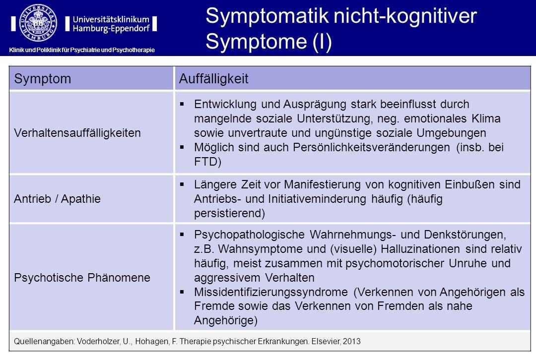 Symptomatik nicht-kognitiver Symptome (I)