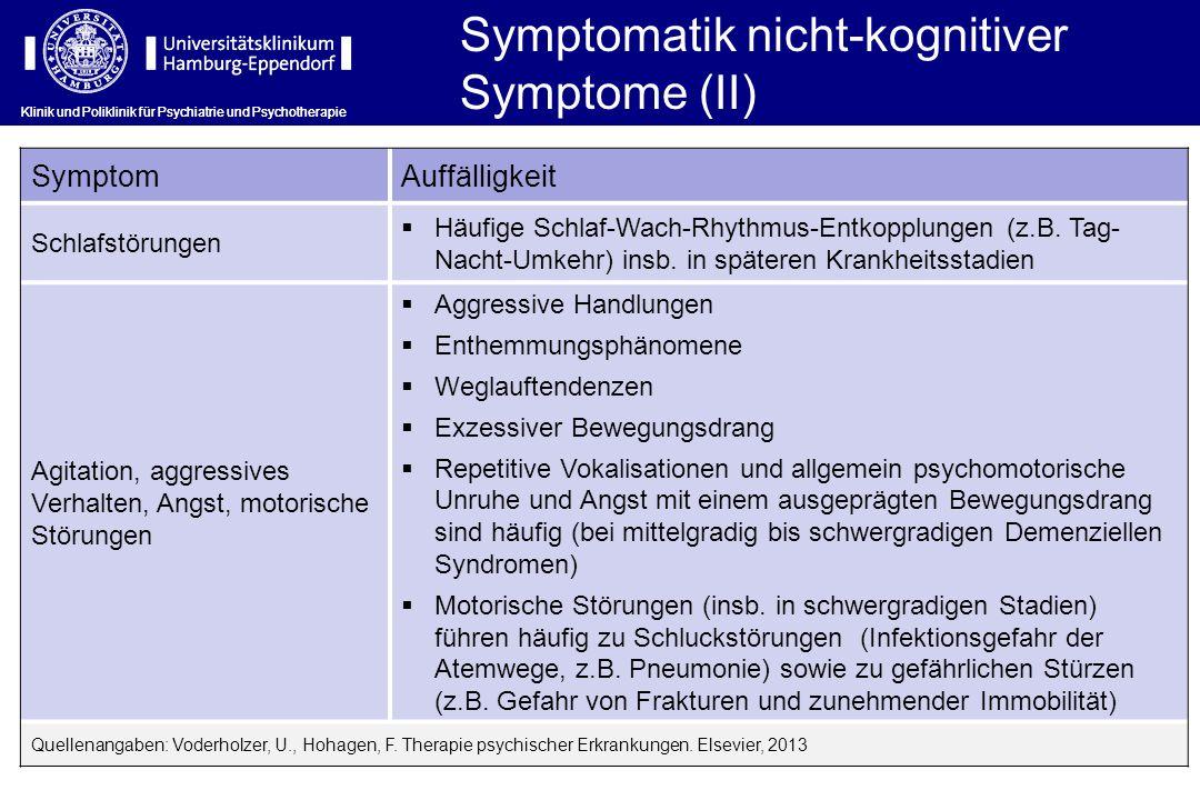 Symptomatik nicht-kognitiver Symptome (II)
