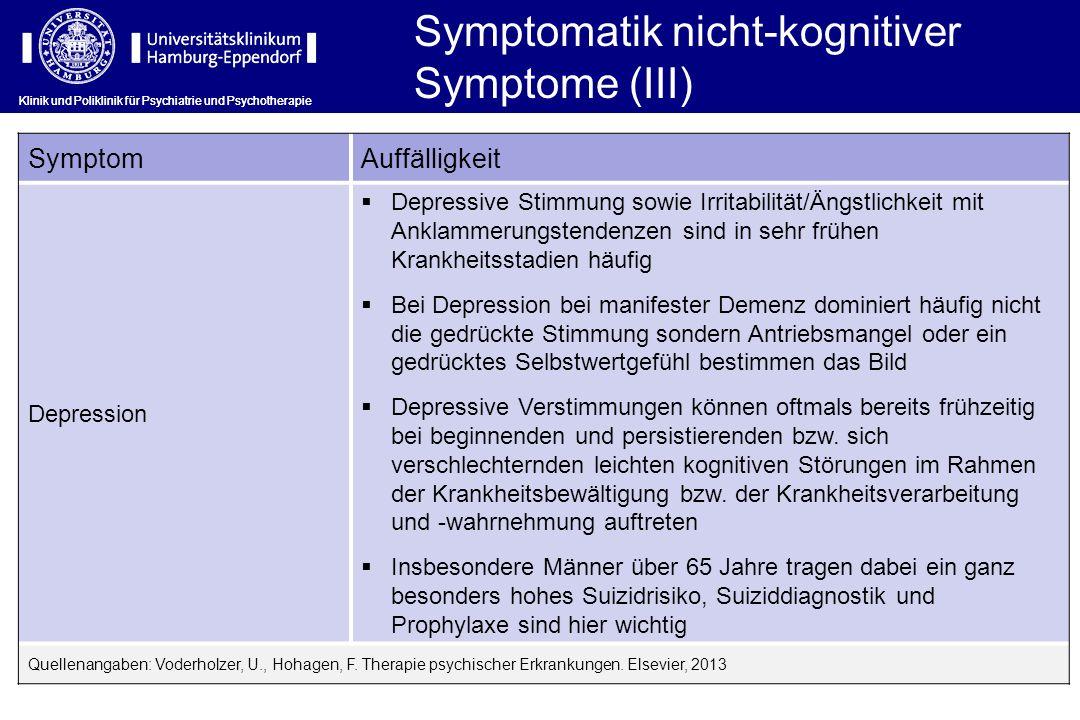 Symptomatik nicht-kognitiver Symptome (III)
