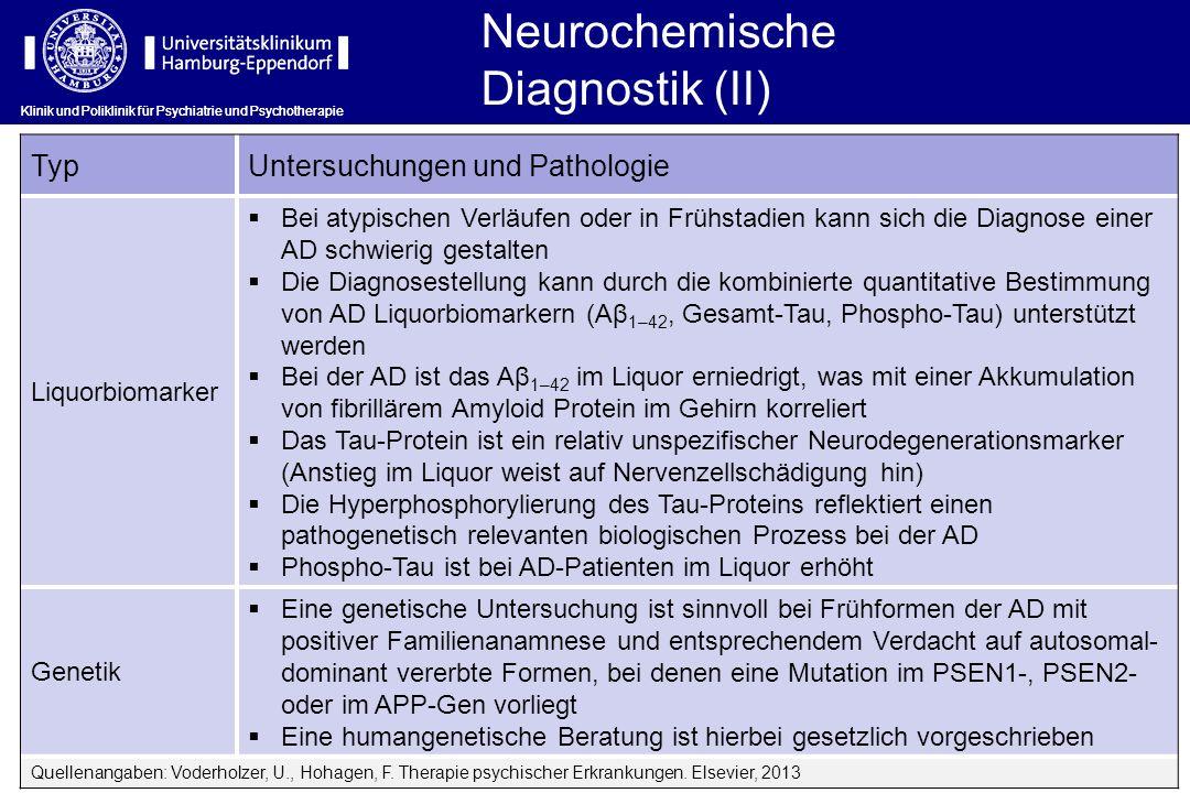 Neurochemische Diagnostik (II) Typ Untersuchungen und Pathologie