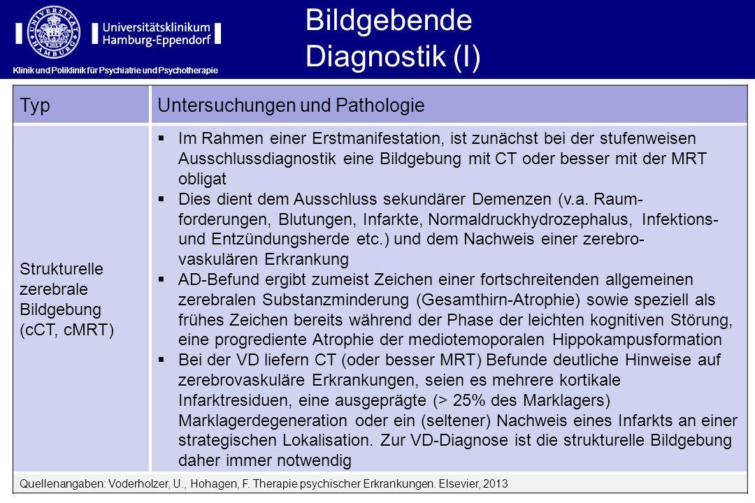 Bildgebende Diagnostik (I) Typ Untersuchungen und Pathologie