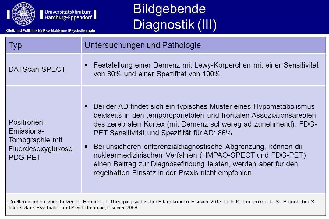 Bildgebende Diagnostik (III) Typ Untersuchungen und Pathologie