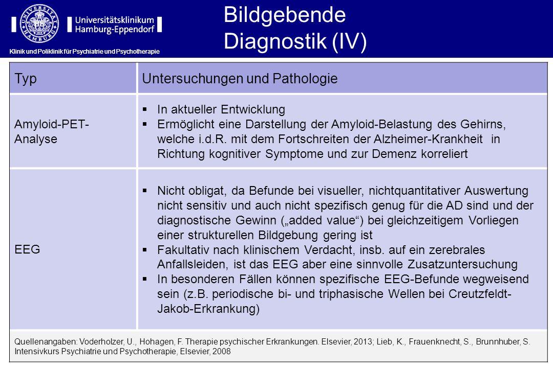 Bildgebende Diagnostik (IV) Typ Untersuchungen und Pathologie