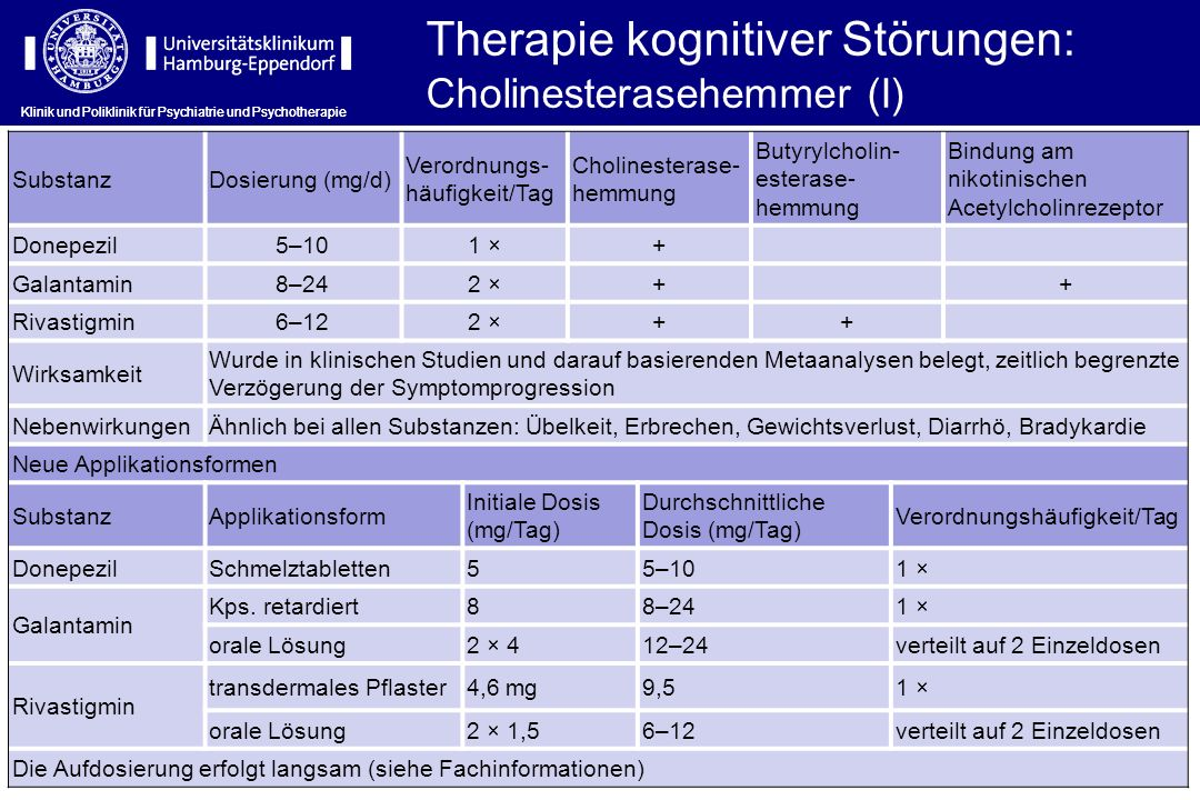 Therapie kognitiver Störungen: