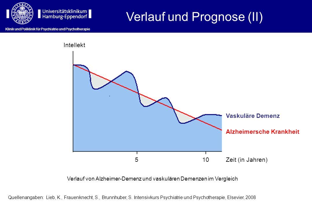 Verlauf und Prognose (II)