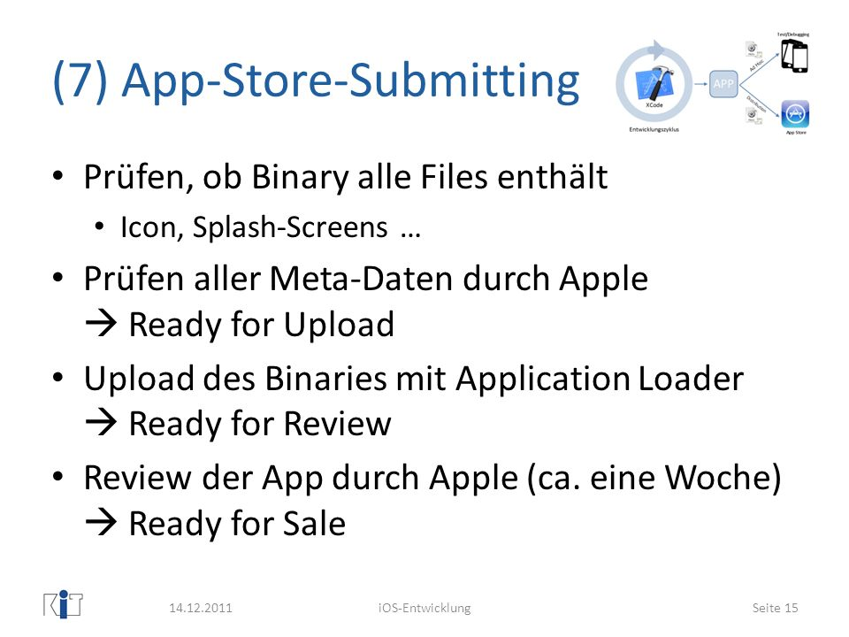 (7) App-Store-Submitting