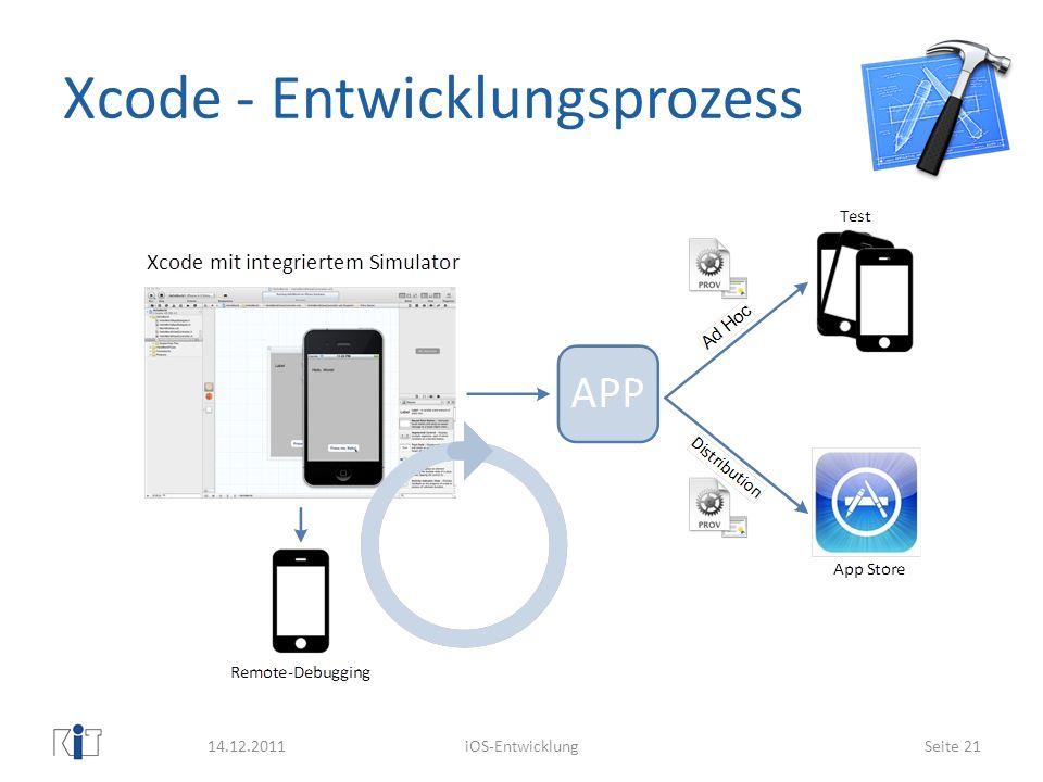 Xcode - Entwicklungsprozess