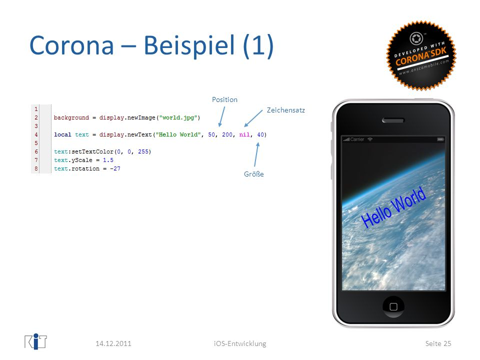 Corona – Beispiel (1) Position Zeichensatz Größe 14.12.2011