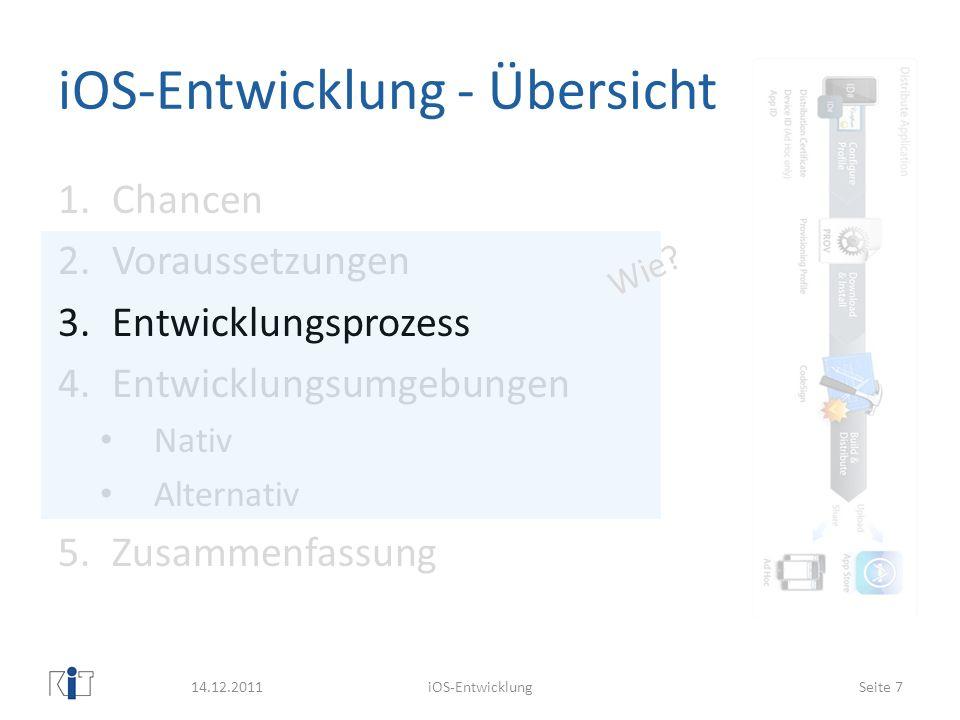 iOS-Entwicklung - Übersicht