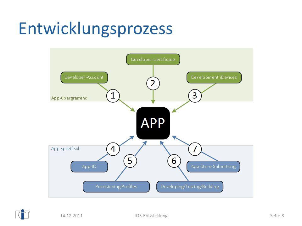 Entwicklungsprozess 14.12.2011 iOS-Entwicklung