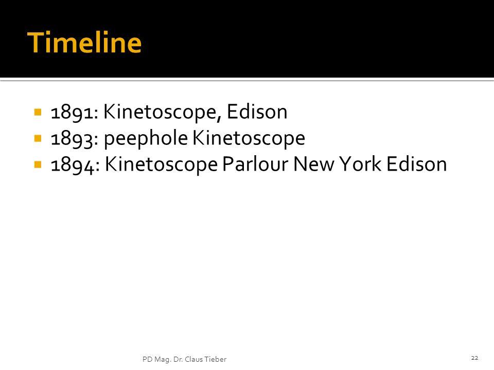 Timeline 1891: Kinetoscope, Edison 1893: peephole Kinetoscope