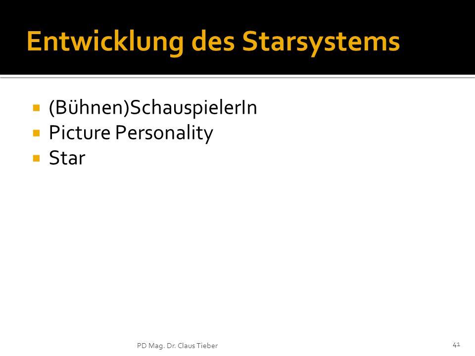 Entwicklung des Starsystems