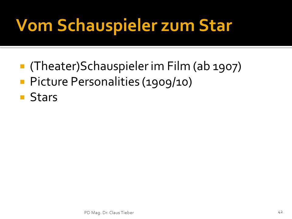 Vom Schauspieler zum Star