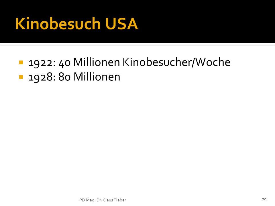 Kinobesuch USA 1922: 40 Millionen Kinobesucher/Woche