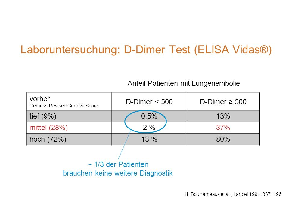 Laboruntersuchung: D-Dimer Test (ELISA Vidas®)