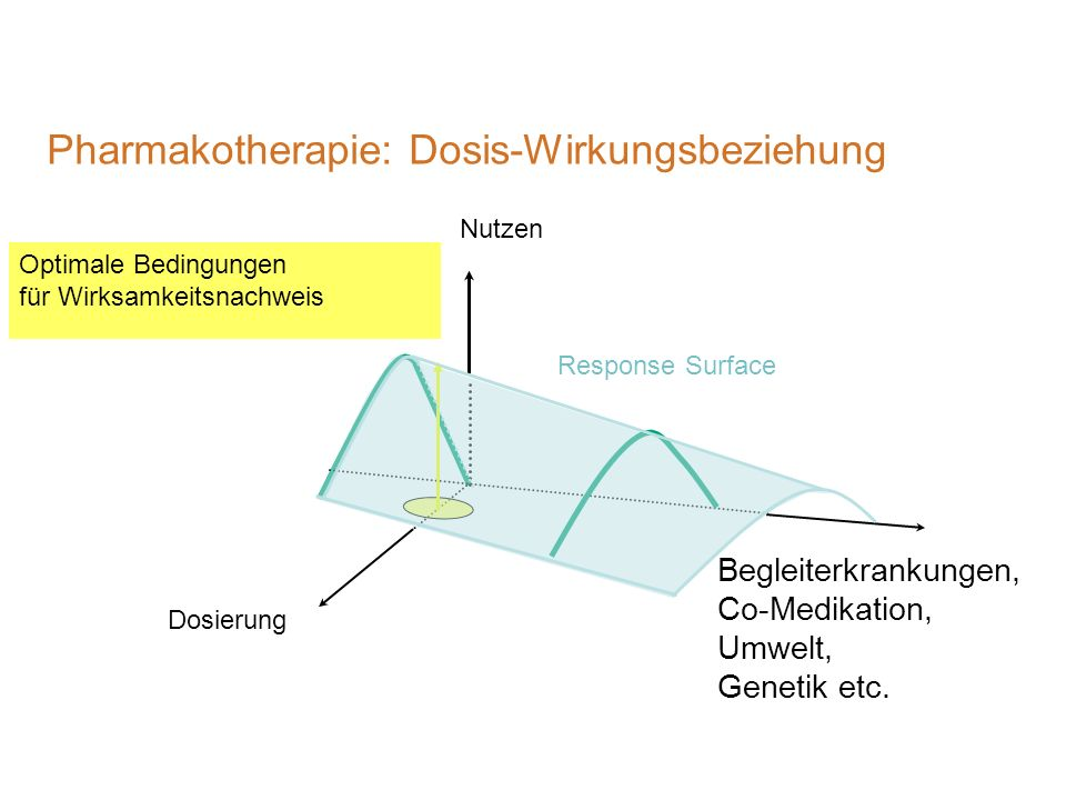 Pharmakotherapie: Dosis-Wirkungsbeziehung