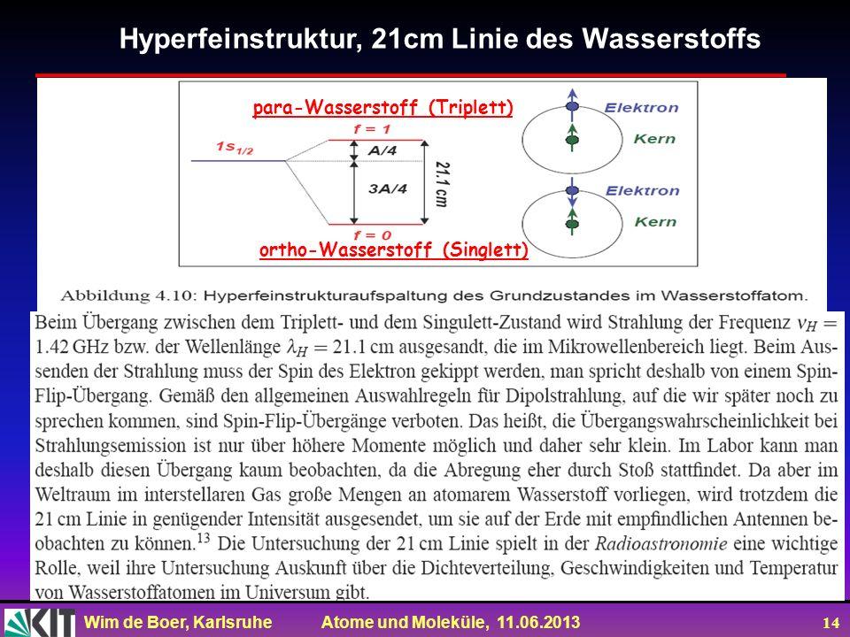 Hyperfeinstruktur, 21cm Linie des Wasserstoffs