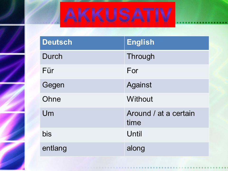 Akkusativ Deutsch English Durch Through Für For Gegen Against Ohne