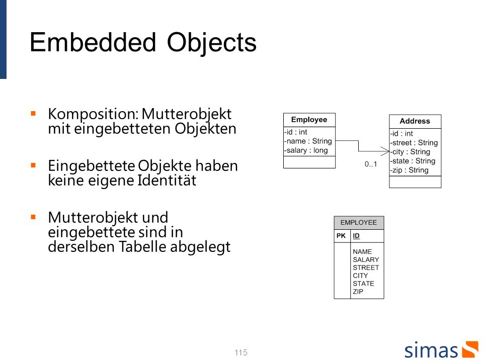 Embedded Objects Komposition: Mutterobjekt mit eingebetteten Objekten