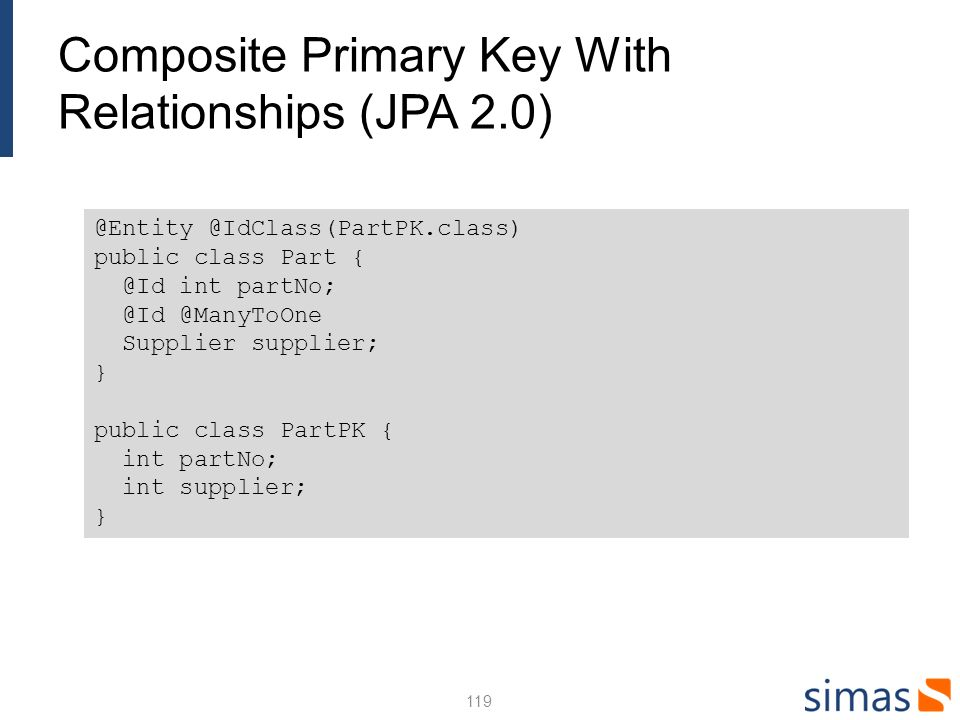 Composite Primary Key With Relationships (JPA 2.0)