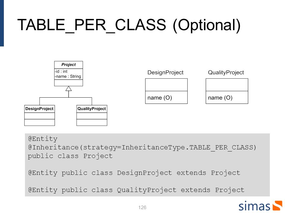 TABLE_PER_CLASS (Optional)