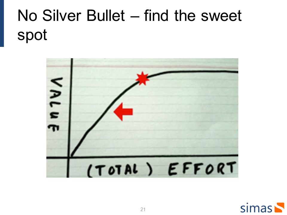 No Silver Bullet – find the sweet spot