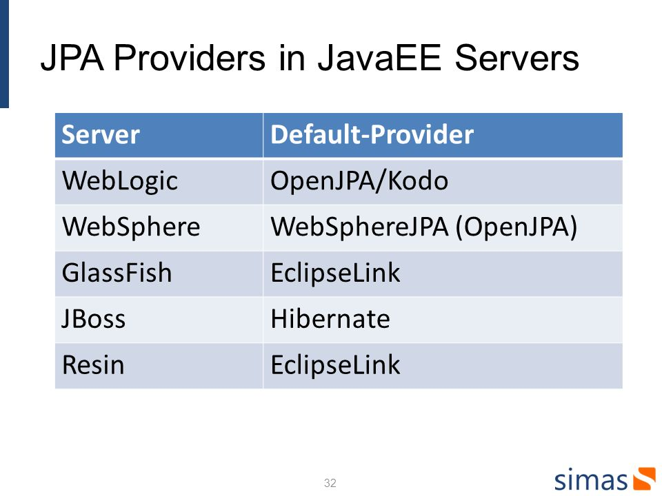 JPA Providers in JavaEE Servers